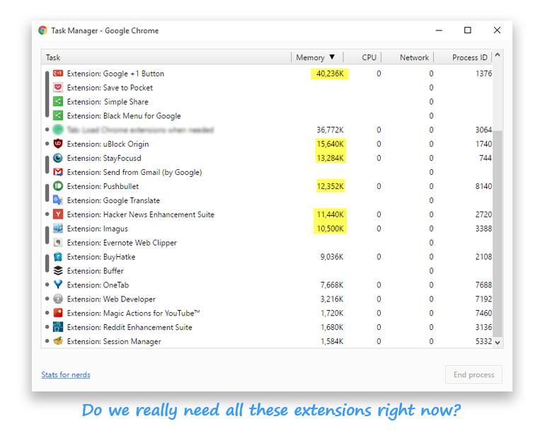 Chrome Task manager